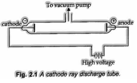 A cathode ray