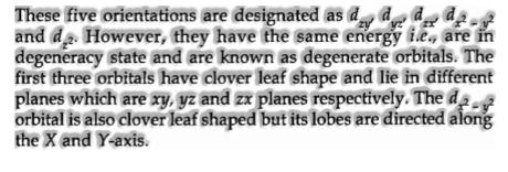Shapes of d-orbitals
