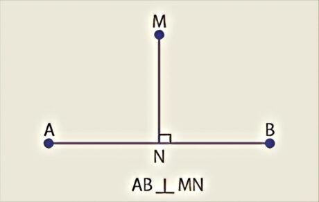 Practical Geometry: Perpendicular