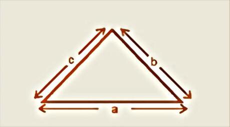 The perimeter of a triangle